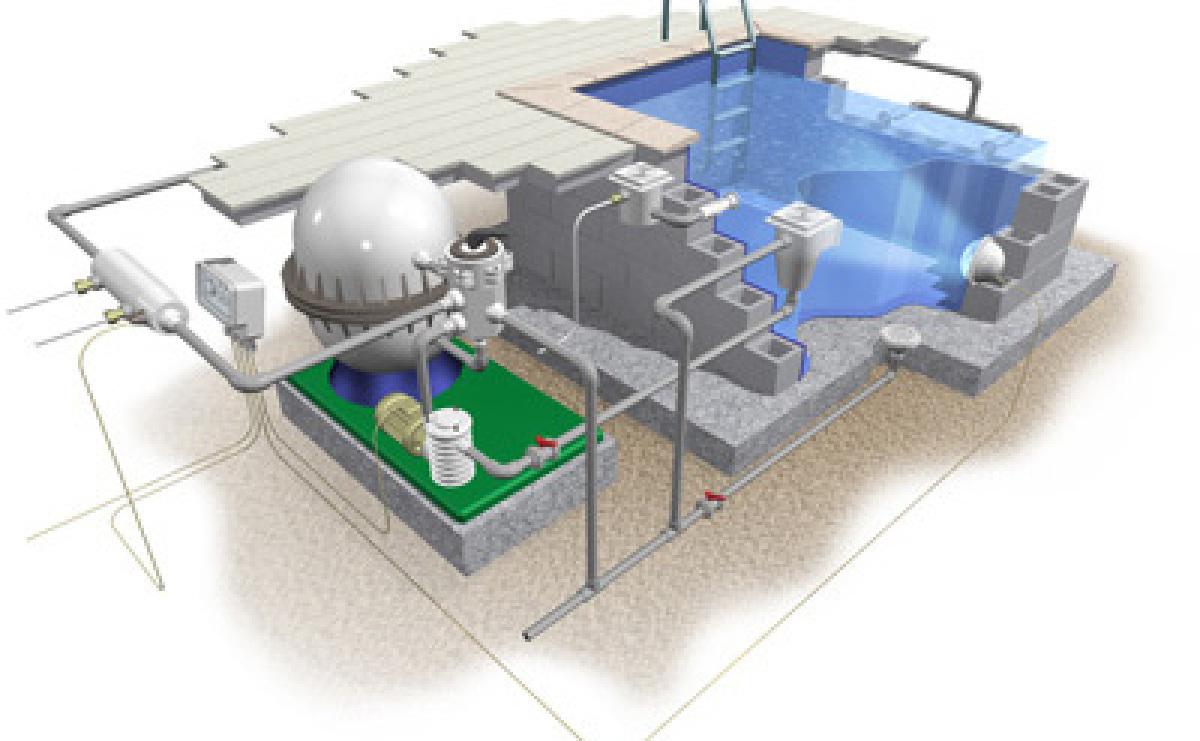 Hydrophil Wassertechnik bietet Produkte im Bereich Schwimmbadtechnik und Wasseraufbereitung Chlorgasanlagen, Filter und Pumpen